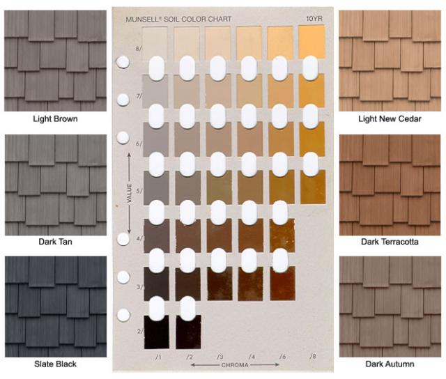 soil colors to match your simulated shake or rubber shake roof - Munsell Soil Color Book