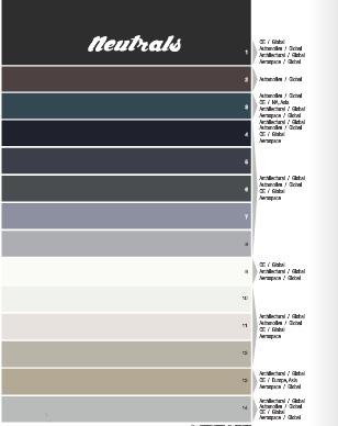 2014 Exterior Color Trends PPG Neutrals