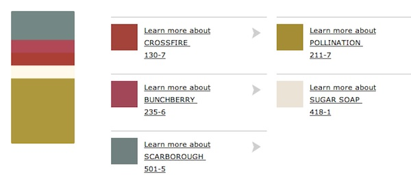 2014 Exterior Color Trends PPG Red Orange