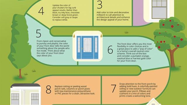 sell curb appeal blog tips steps