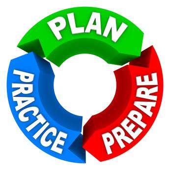 plan practice prepare graphic circle