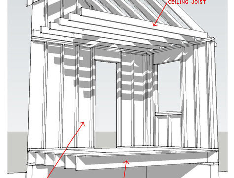 simple roof structure diagram