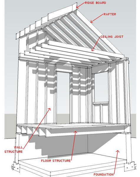The Components Of A Roof Every Homeowner Should Know Davinci